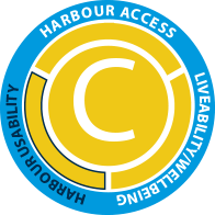 Harbour Usability grading